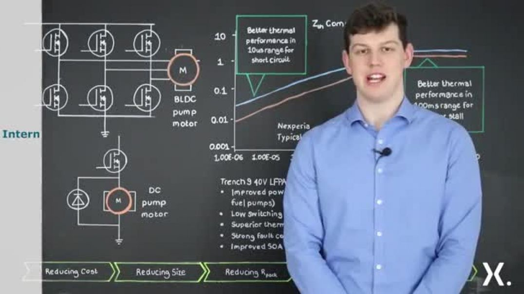 Quick Learning: Nexperia LFPAK33 automotive MOSFETs in powertrain applications