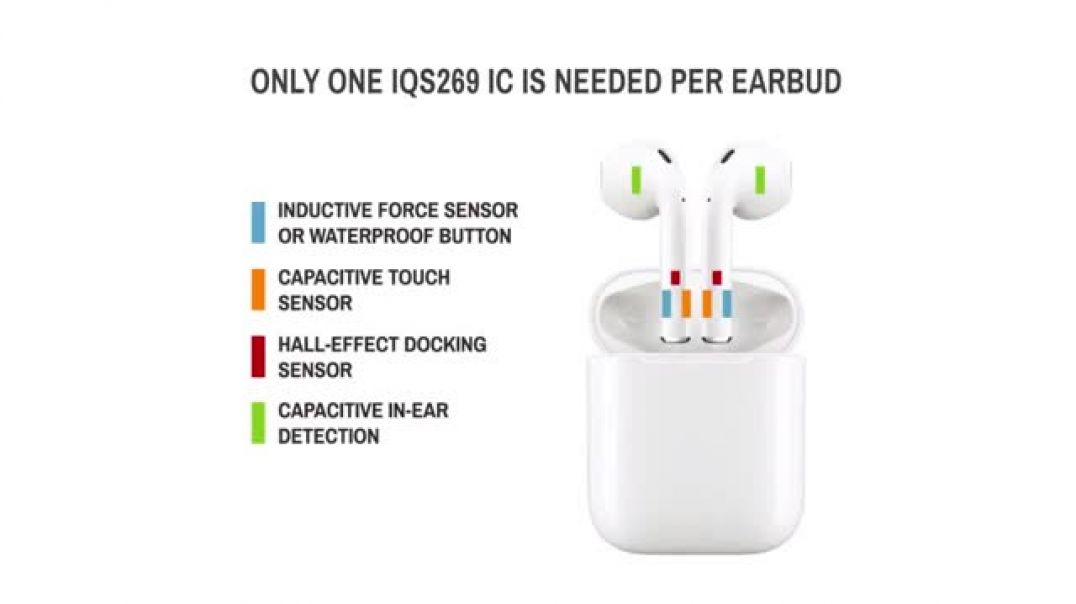 Azoteq: Force Touch and Waterproof Button for Earbuds